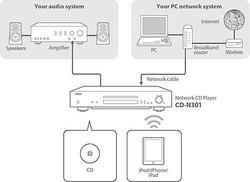 Yamaha CD-N301 SILVER - 3