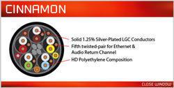 AudioQuest Cinnamon HDMI 1,5 m - 4